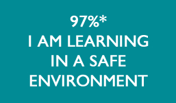 to establish and maintain a safe healthy learning environment 2 essay Preschool teachers are responsible for maintaining a safe environment early childhood students are energetic and often fearless, but the components of a safe learning environment are there to protect the children both physically and emotionally.