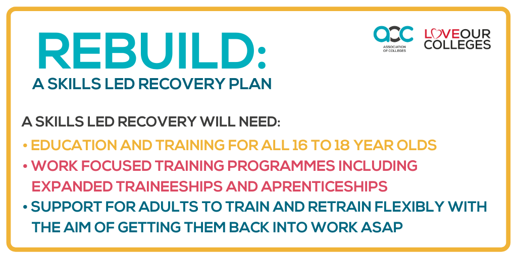 rebuild - a skills led recovery graphic
